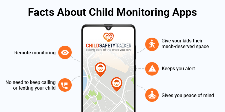 Facts about child monitoring apps